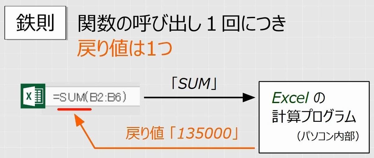 f:id:waenavi:20191217185411j:plain