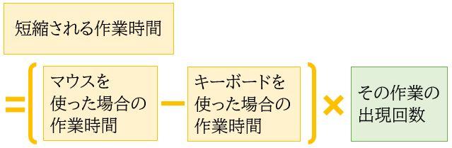 f:id:waenavi:20200107185456j:plain