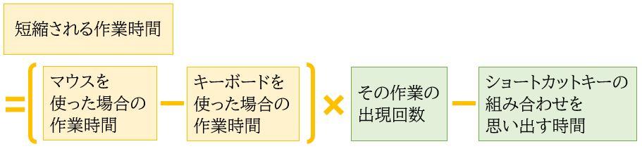 f:id:waenavi:20200108075616j:plain