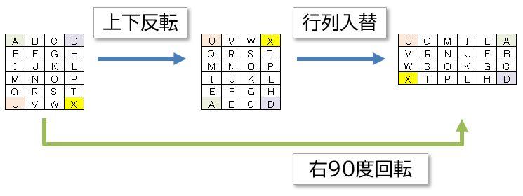f:id:waenavi:20200112105743j:plain