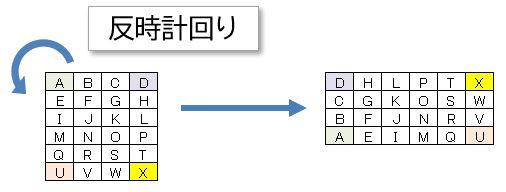 f:id:waenavi:20200112110034j:plain