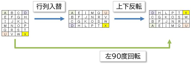 f:id:waenavi:20200112110825j:plain
