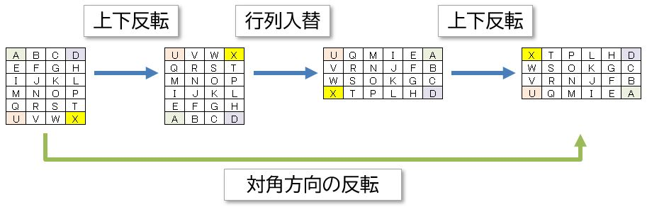 f:id:waenavi:20200112143053j:plain