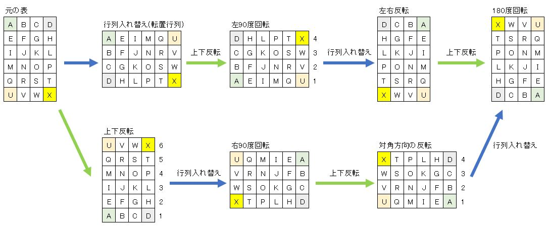 f:id:waenavi:20200112145834j:plain