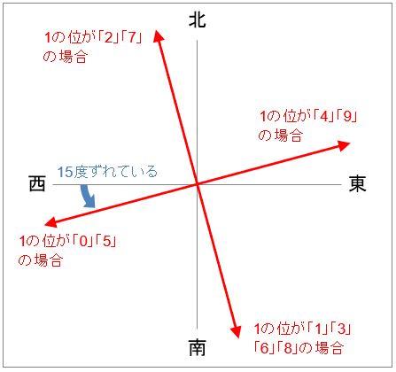 f:id:waenavi:20200117135055j:plain