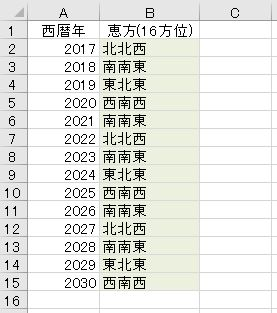 f:id:waenavi:20200117193358j:plain