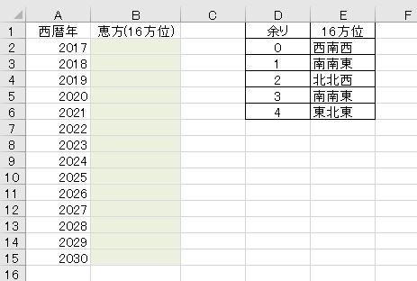 f:id:waenavi:20200117201620j:plain