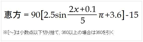 f:id:waenavi:20200117232429j:plain