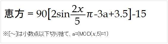 f:id:waenavi:20200117233055j:plain