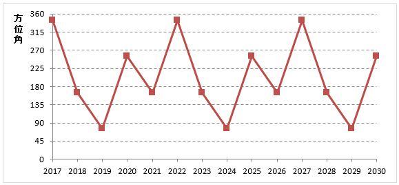 f:id:waenavi:20200118001658j:plain