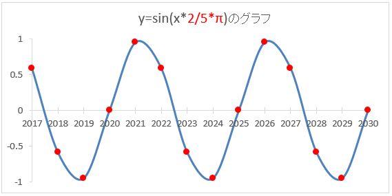f:id:waenavi:20200118002012j:plain