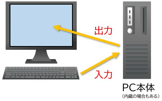 f:id:waenavi:20200124122811j:plain