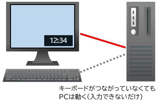 f:id:waenavi:20200124123637j:plain
