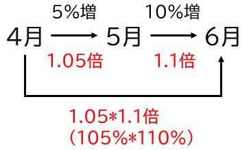 f:id:waenavi:20200126181644j:plain