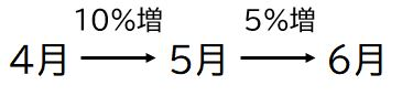f:id:waenavi:20200126181915j:plain