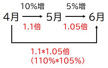 f:id:waenavi:20200126182301j:plain