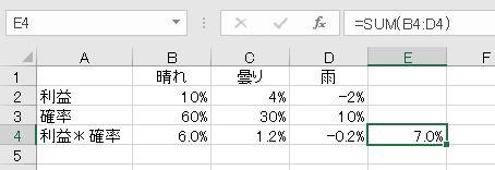 f:id:waenavi:20200128093009j:plain