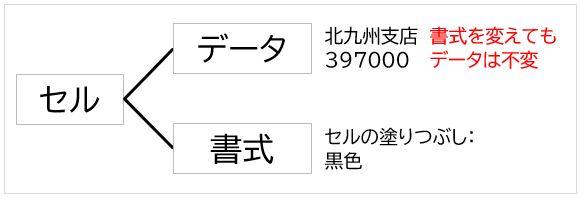 f:id:waenavi:20200204151449j:plain