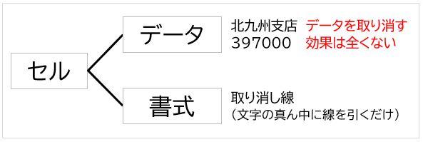 f:id:waenavi:20200204151911j:plain