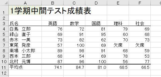 f:id:waenavi:20200205172548j:plain