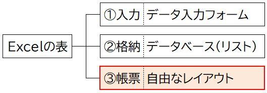 f:id:waenavi:20200206181540j:plain