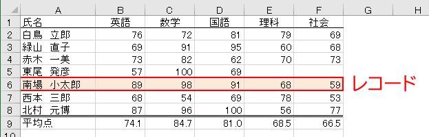 f:id:waenavi:20200206193201j:plain