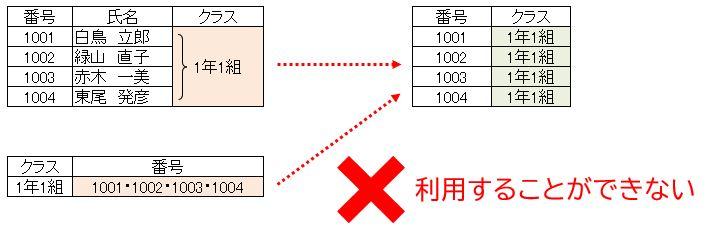 f:id:waenavi:20200211132957j:plain