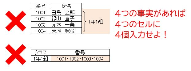f:id:waenavi:20200211133538j:plain