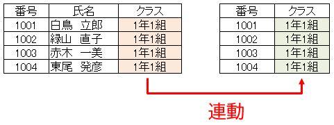 f:id:waenavi:20200211134010j:plain