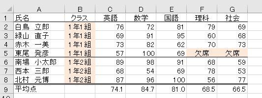 f:id:waenavi:20200211134156j:plain