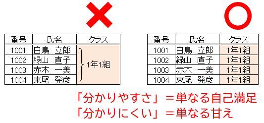 f:id:waenavi:20200211135128j:plain