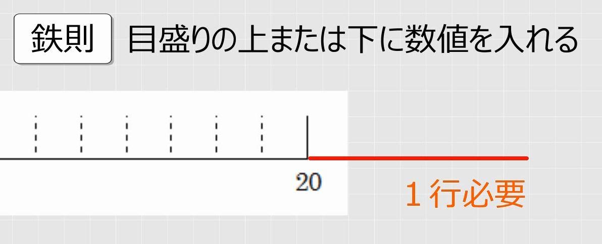 f:id:waenavi:20200214114521j:plain