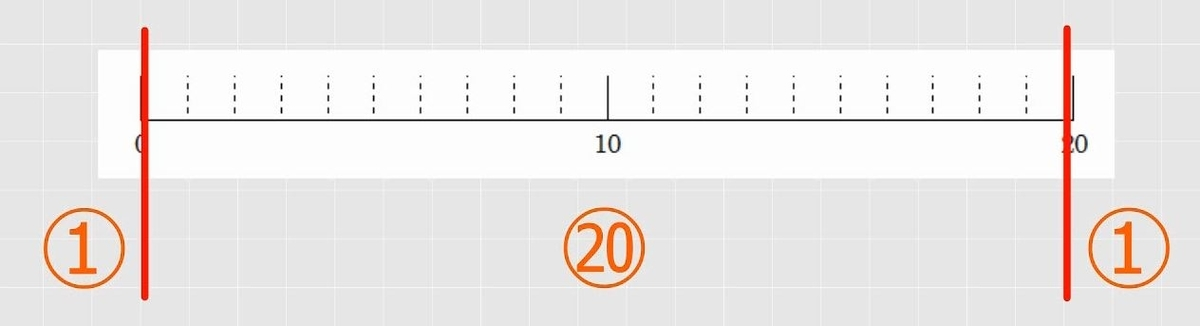 f:id:waenavi:20200214114526j:plain