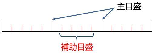 f:id:waenavi:20200214115111j:plain
