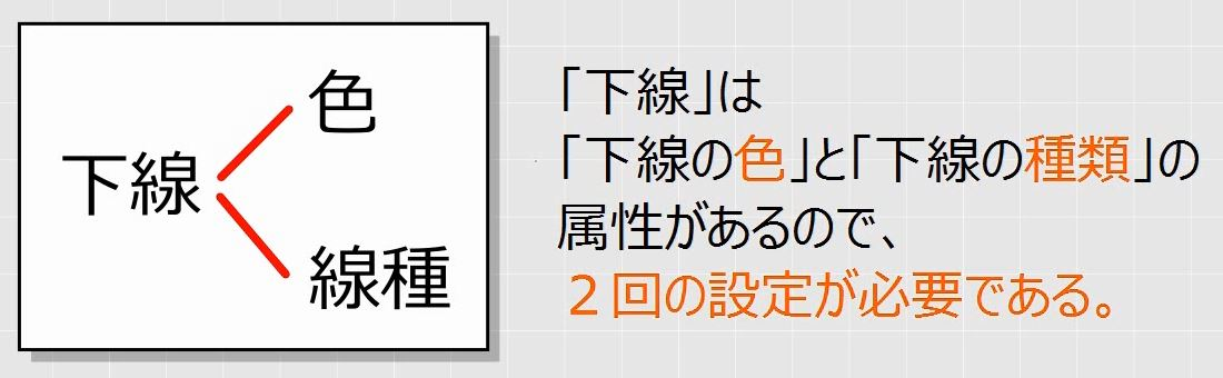 f:id:waenavi:20200224081149j:plain