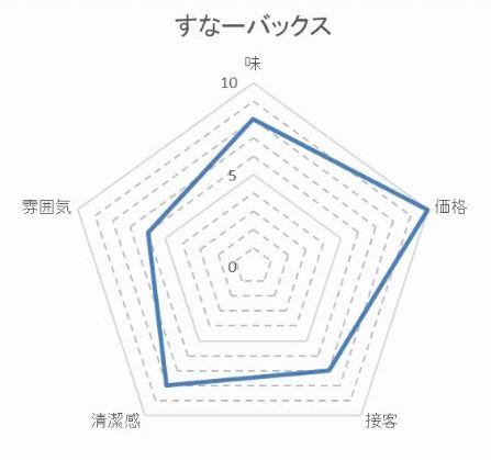 f:id:waenavi:20200307101609j:plain