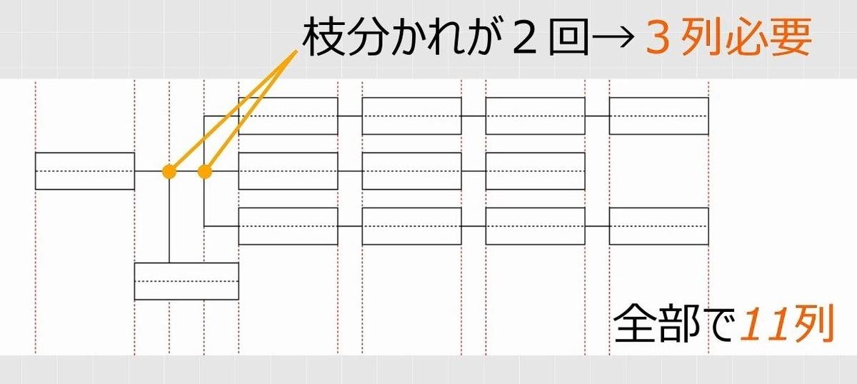 f:id:waenavi:20200309094126j:plain