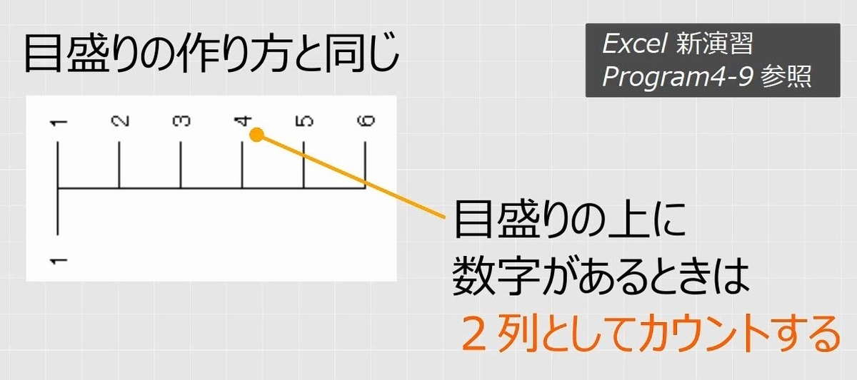 f:id:waenavi:20200309094957j:plain