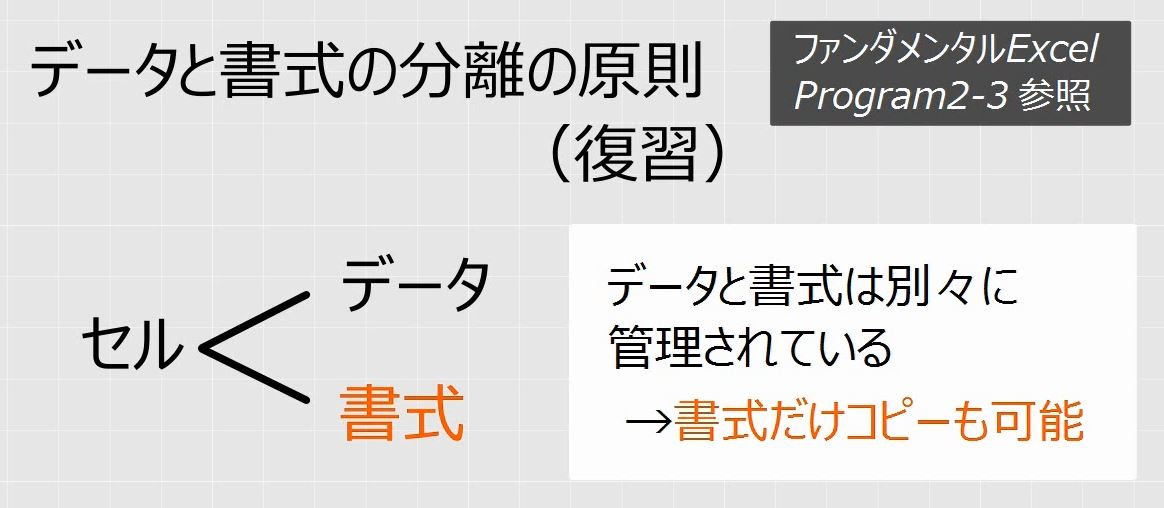 f:id:waenavi:20200309160439j:plain
