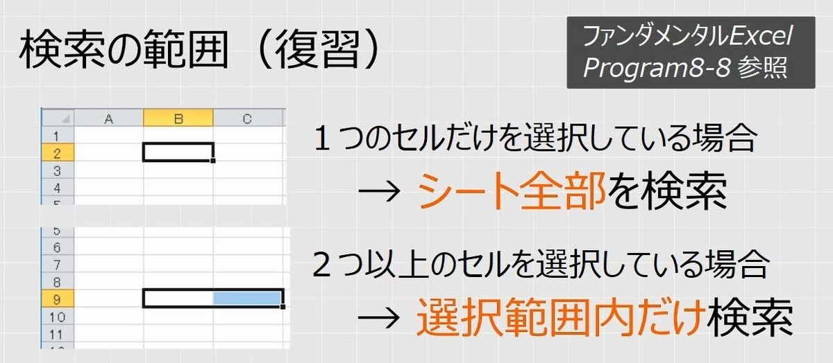 f:id:waenavi:20200310102121j:plain