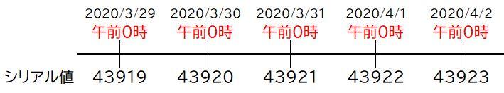 f:id:waenavi:20200405100427j:plain