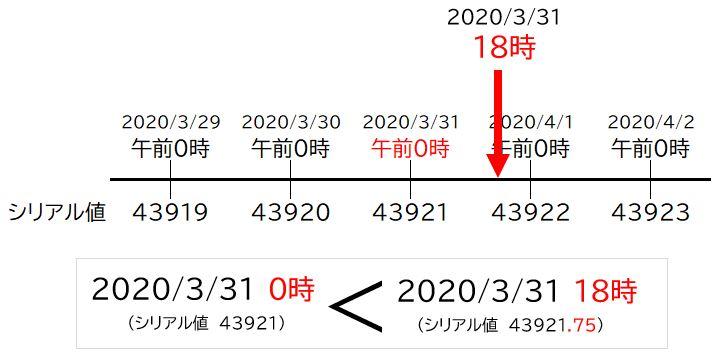 f:id:waenavi:20200405101726j:plain