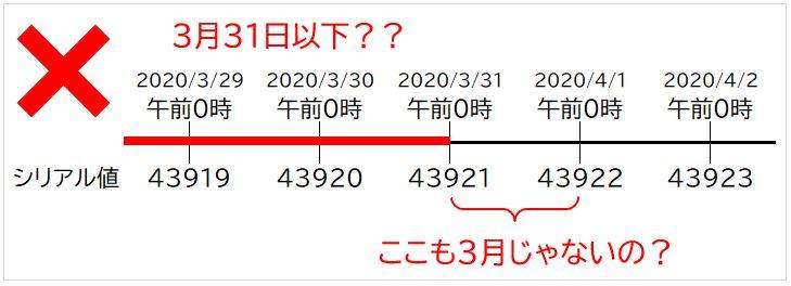 f:id:waenavi:20200405102313j:plain