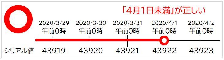 f:id:waenavi:20200405102629j:plain