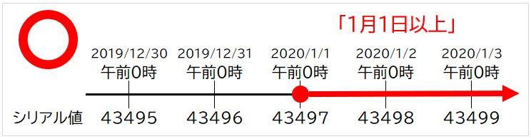 f:id:waenavi:20200405104211j:plain