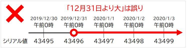 f:id:waenavi:20200405104349j:plain