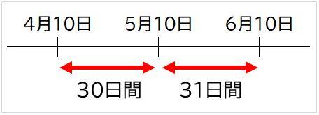 f:id:waenavi:20200406180020j:plain