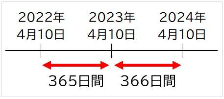 f:id:waenavi:20200406180705j:plain