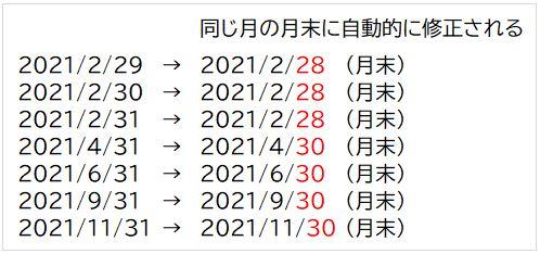 f:id:waenavi:20200406191630j:plain