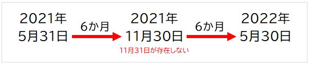 f:id:waenavi:20200406195044j:plain